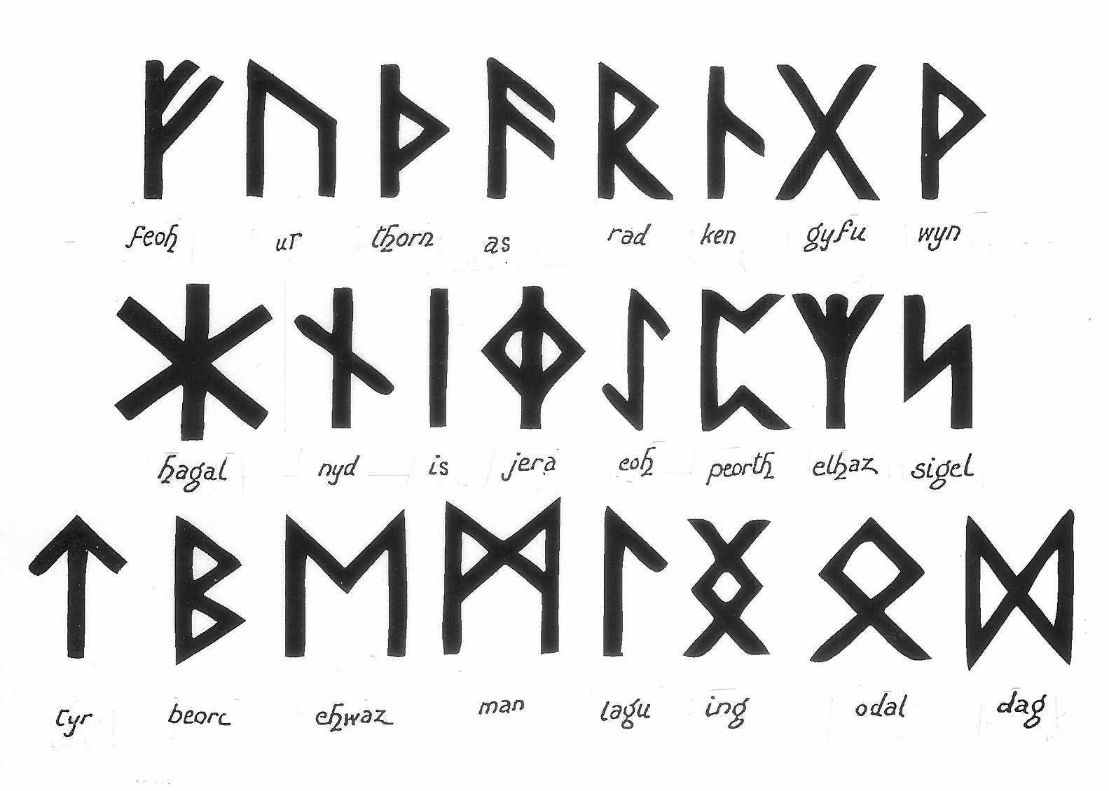 write my name in runes