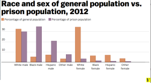 comparative demographics 2