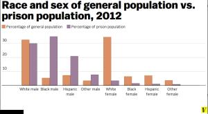 comparative demographics 2