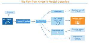 arrest_pretrialdetention